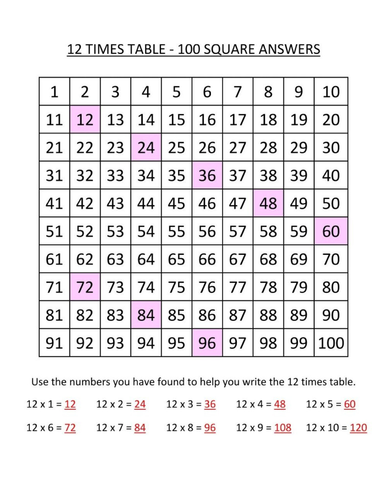 12 Multiplication Chart & Worksheets | Multiplication Chart