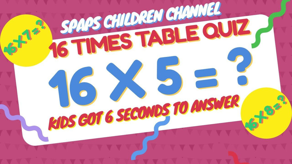 16 Times Table Quiz | Learn Interactive 16 Multiplication
