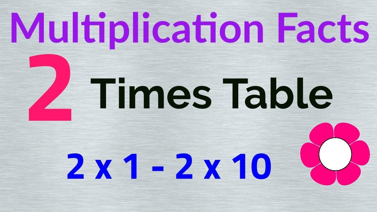 2 Times Table - Multiplication Facts Flashcards In Order - Two - Repeated 3  Times - 3Rd Grade Math
