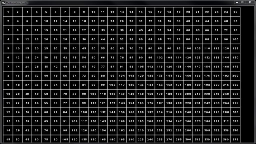 200X200 Multiplication Chart   Pflag