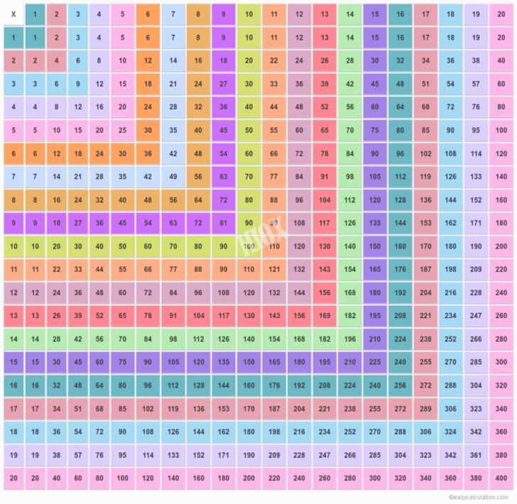 Printable Multiplication Chart 20 X 20