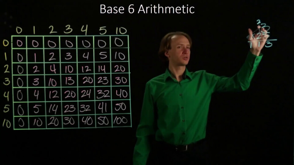 25 B. Multiplication In Base 6