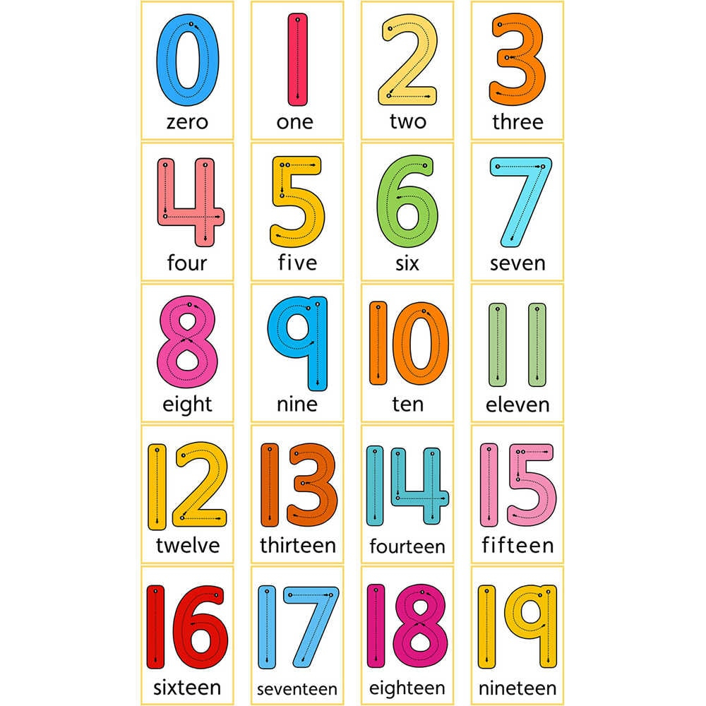 29Pcs English Digital Card Math Flash Cards Learning Numbers 0-100 Words  Early Educational Math Toy For Children