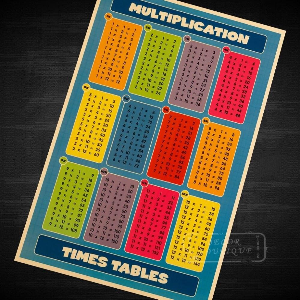 3 [Pdf] Multiplication Chart X30 Free Printable Download Zip