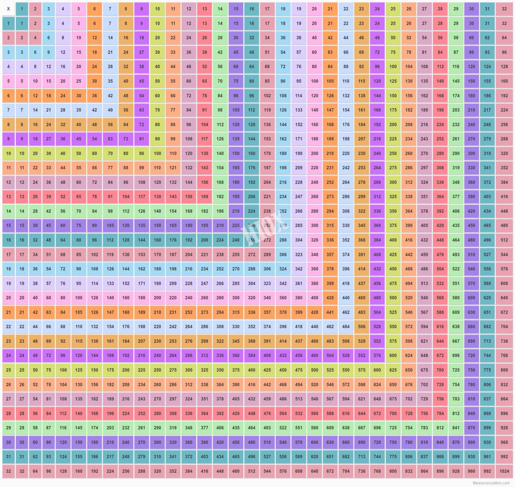 32×32 Multiplication Table | Multiplication Chart Printable