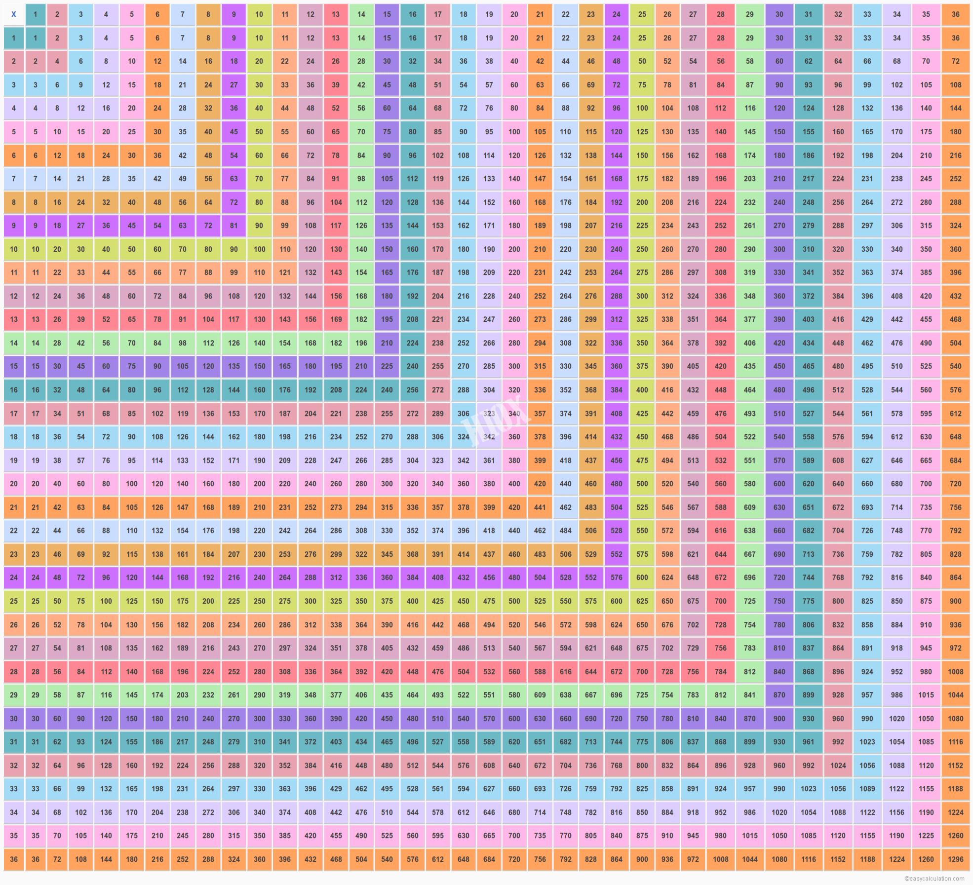 36 X 36 Multiplication Table   Multiplication Chart Upto 36