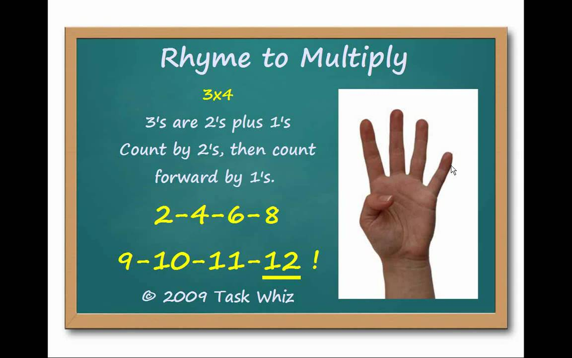 3's Finger Multiplication Rhymes - Learn To Multiply3