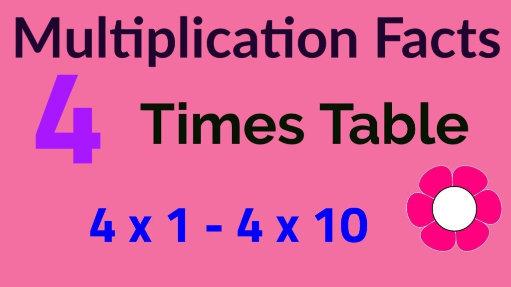 4 Times Table   Multiplication Facts Flashcards In Order   Four   Repeated  3 Times   3Rd Grade Math