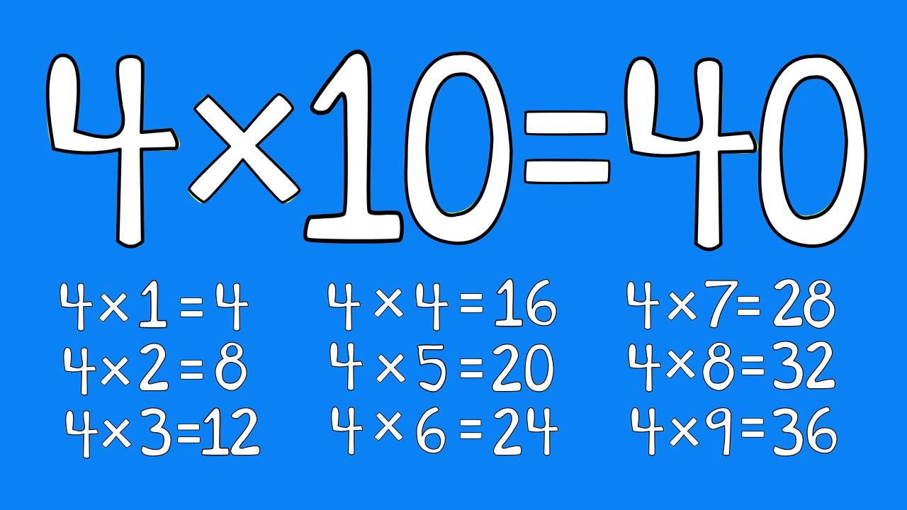 """4 Times Table Song (1-10) - """"the Four Rap""""- From """"multiplication Jukebox""""  Cdfreddy Shoehorn"""