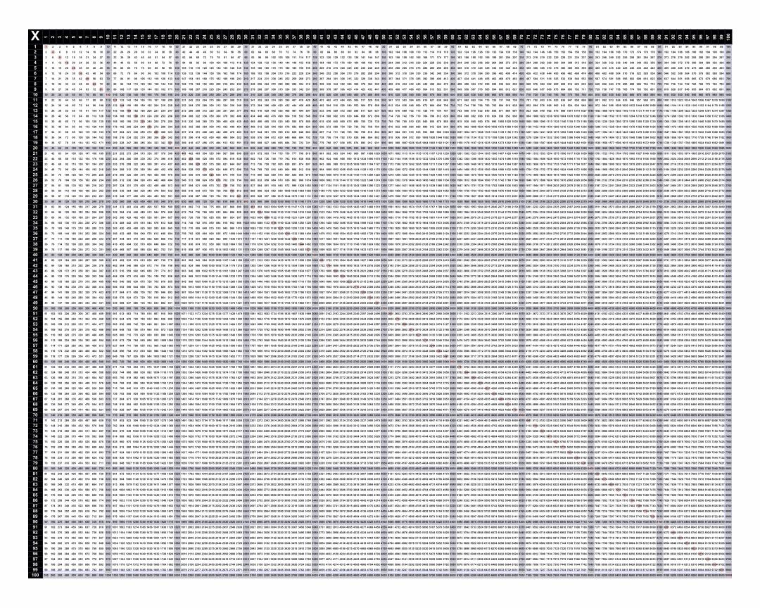 6 Best Printable Multiplication Chart 100 X - Printablee
