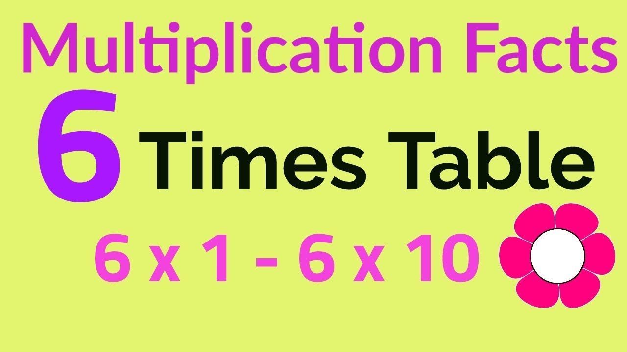 6 Times Table - Multiplication Facts Flashcards In Order - Six - Repeated 3  Times - 3Rd Grade Math