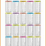 8 Multiplication Chart 1 20 | Ars Eloquentiae