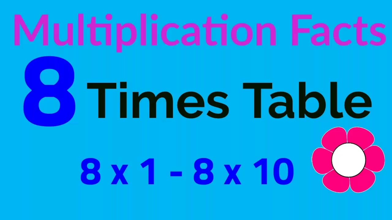 8 Times Table - Multiplication Facts Flashcards In Order - Eight- Repeated  3 Times - 3Rd Grade Math