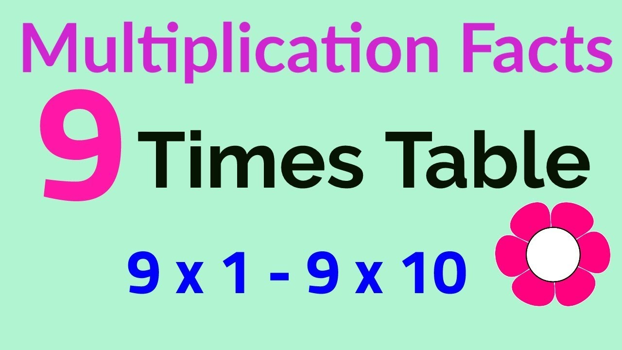 9 Times Table - Multiplication Facts Flashcards In Order - Nine - Repeated  3 Times - 3Rd Grade Math