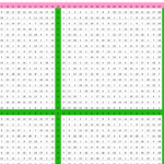 90 Multiplication Chart 90X90 Throughout Printable