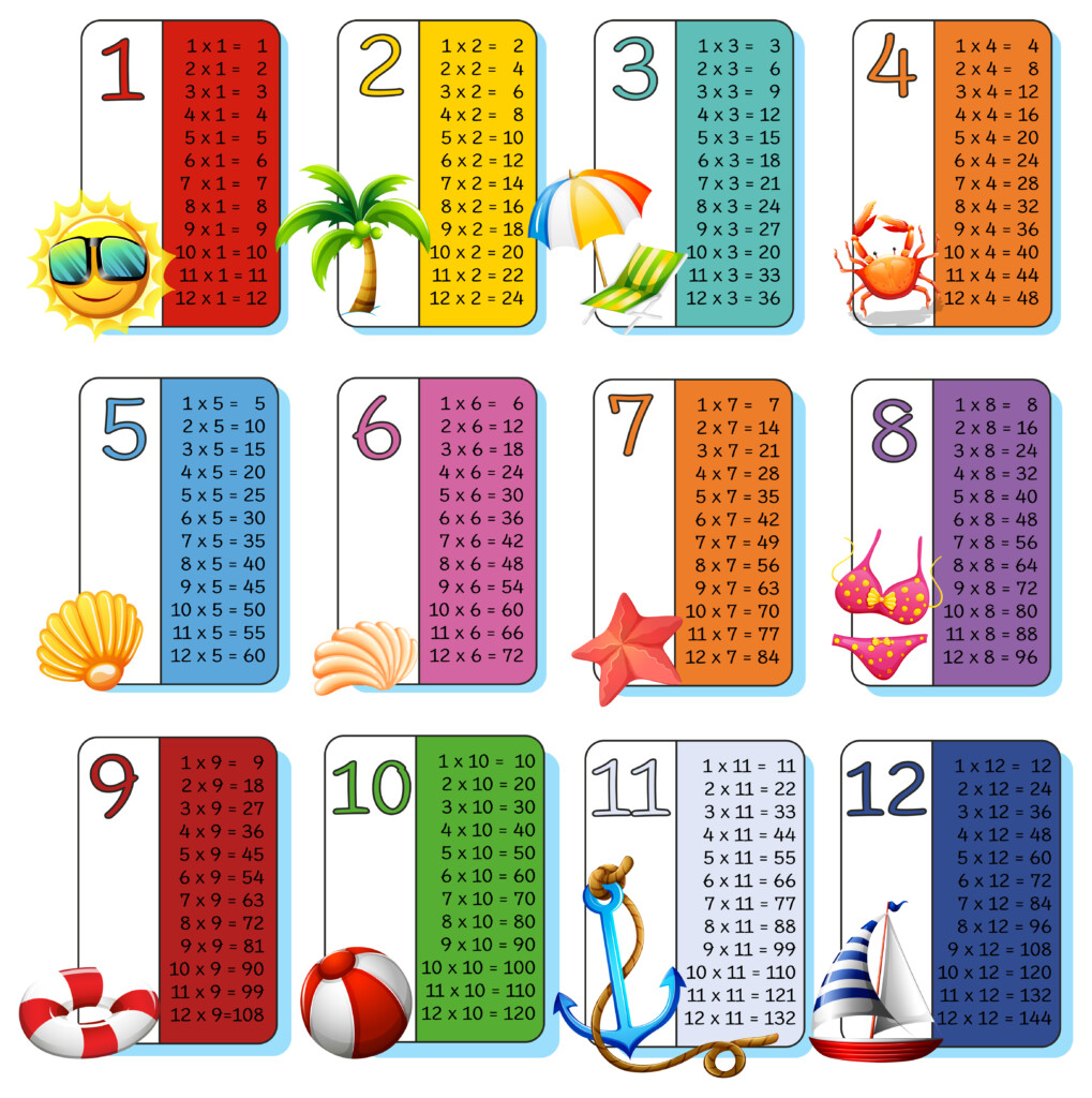 A Set Of Math Times Tables Summer Theme   Download Free
