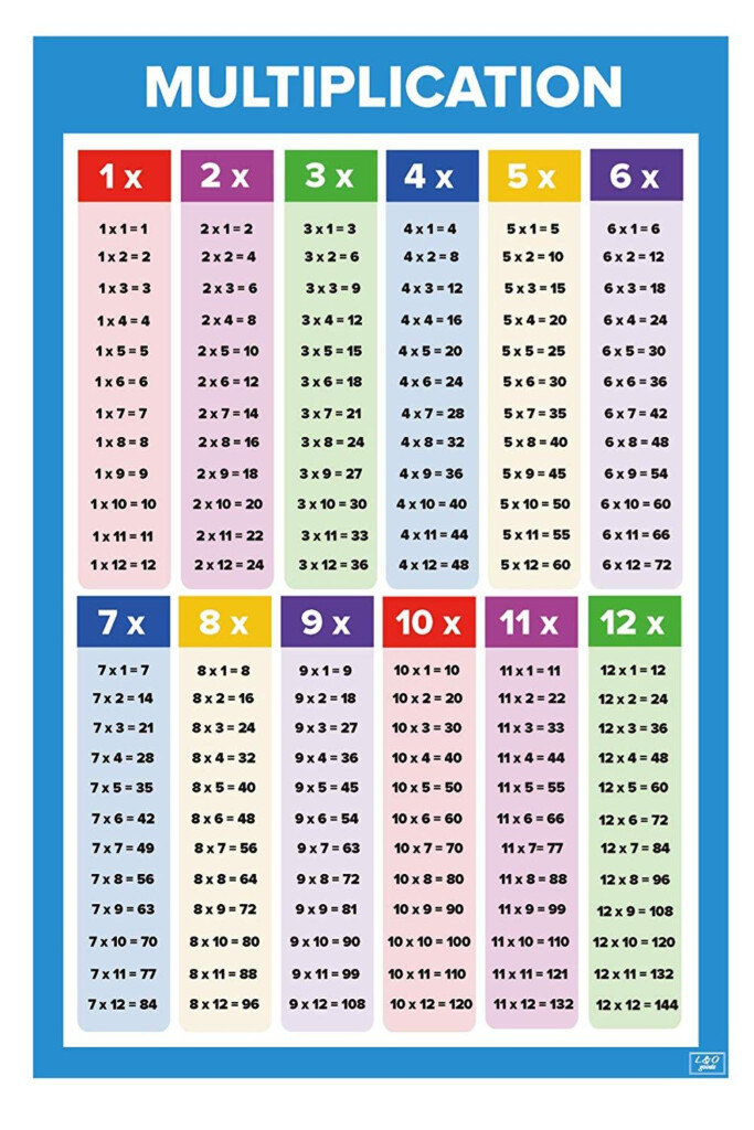 Amazon : Educational Math Posters For Kids | Perfect For