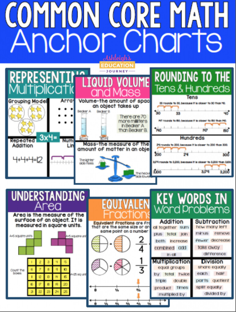 Anchor Charts   Ashleigh's Education Journey