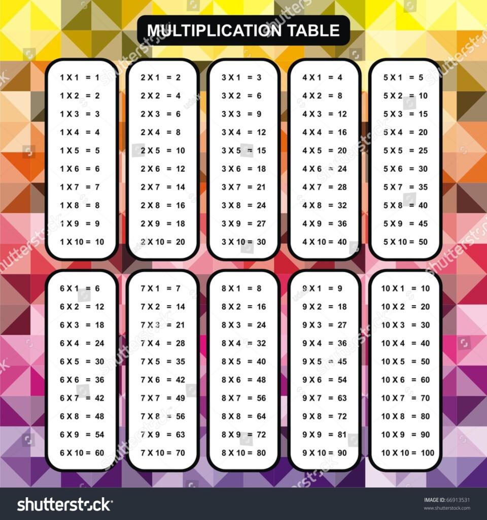 Best 54+ Multiplication Table Wallpaper On Hipwallpaper