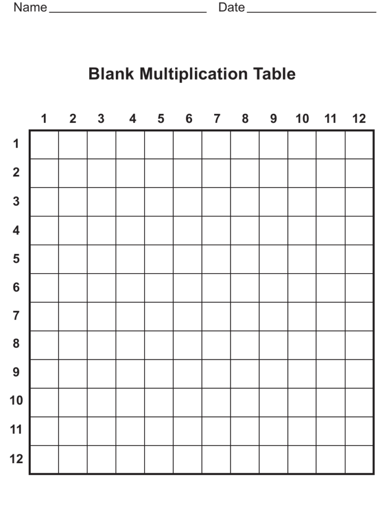 Blank 12X12 Multiplication Chart Download Printable Pdf
