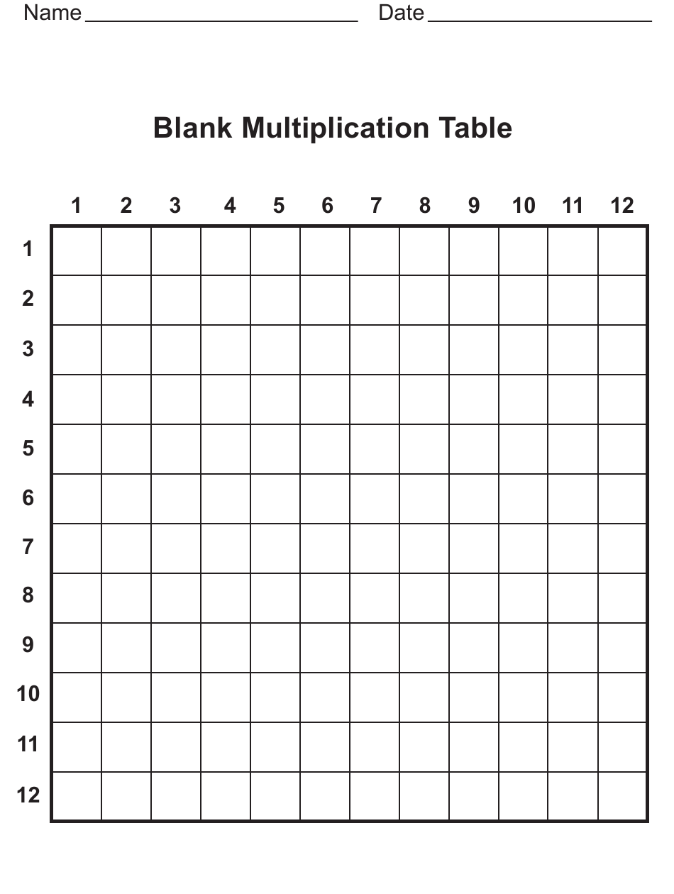 Blank 12X12 Multiplication Chart Download Printable Pdf