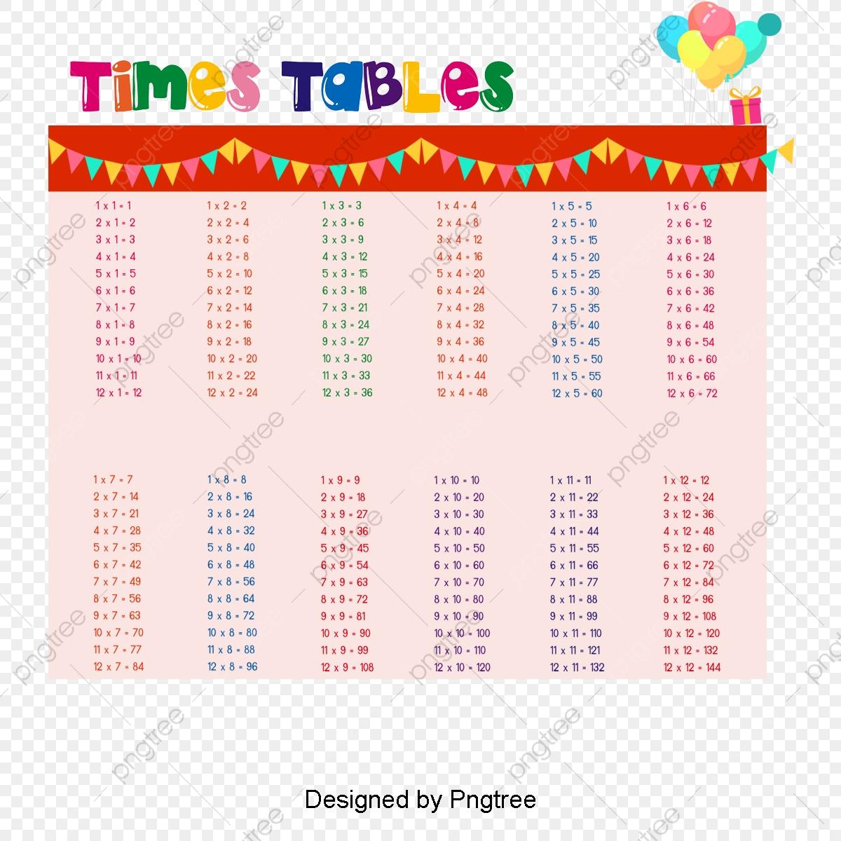 Cartoon Ninety Multiplication Table, Vector Material
