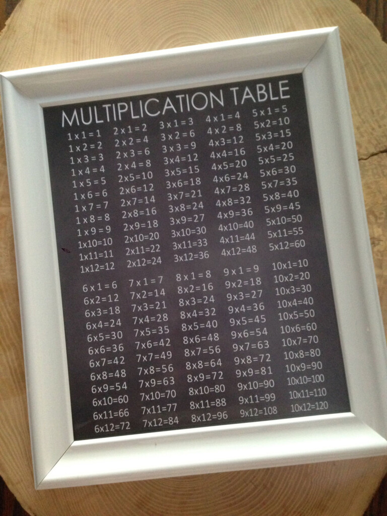 Chalkboard Multiplication Table Print 16X20 | Etsy In 2020
