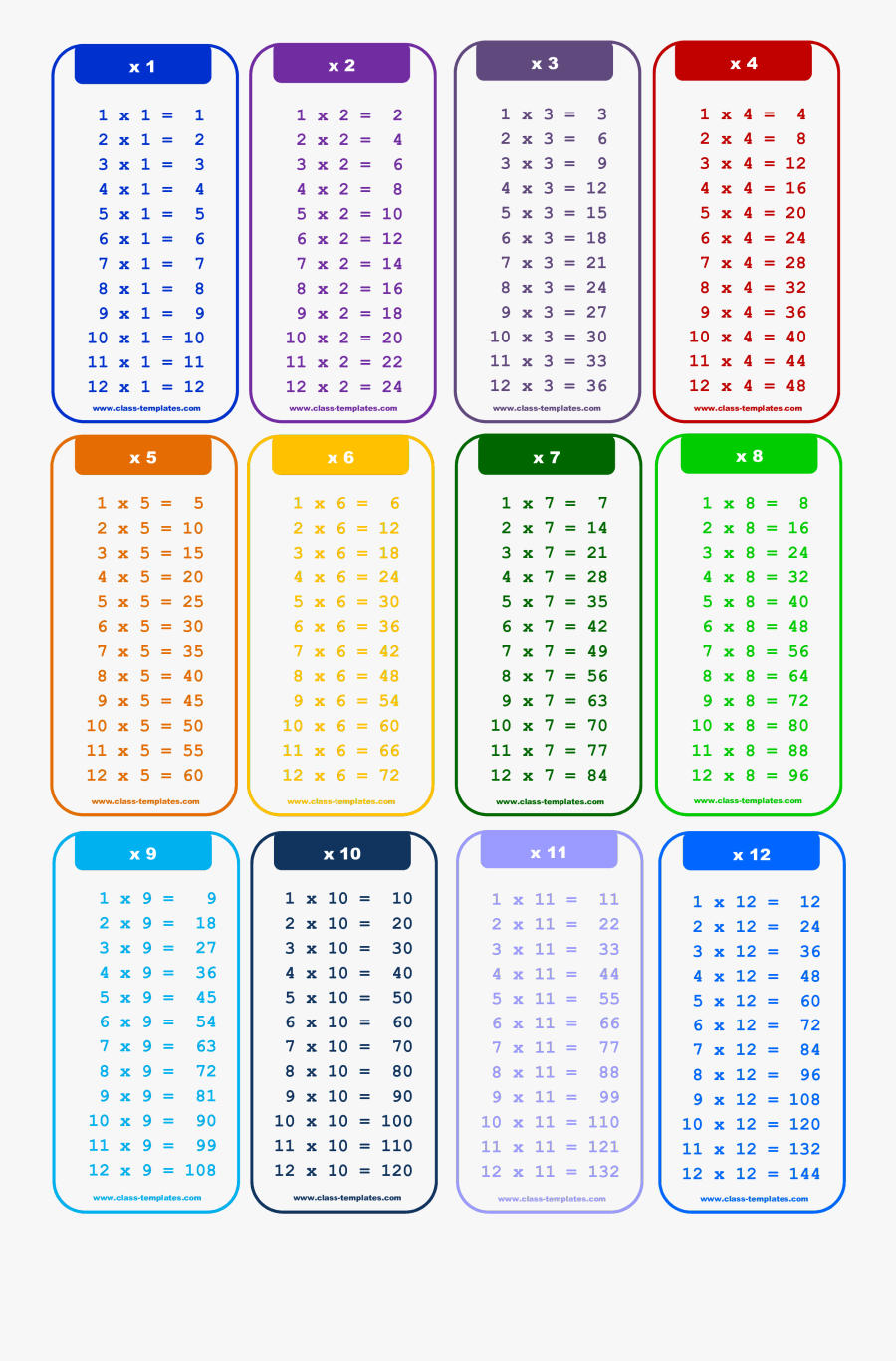 Chart Multiplication Times Table - Table 2 To 20 , Free