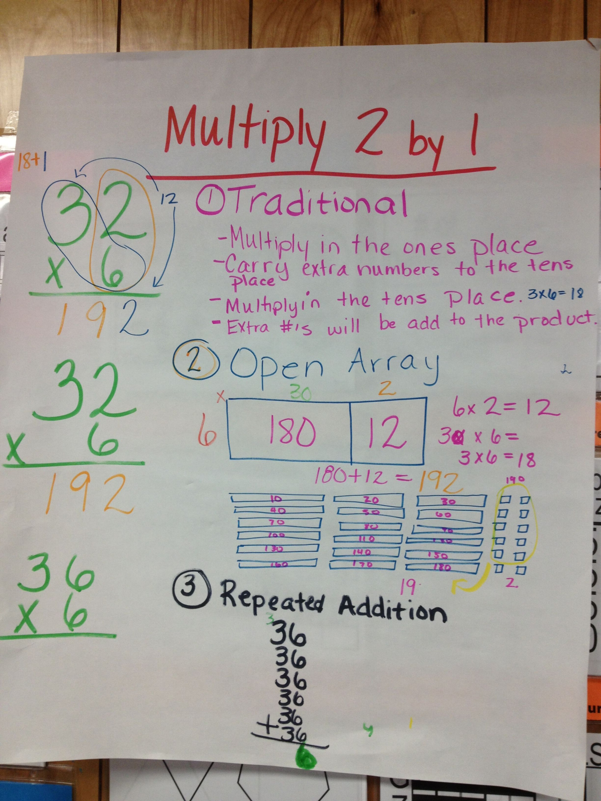 Check Out The Grade 3 Anchor Chart For 2 Digit X 1 Digit