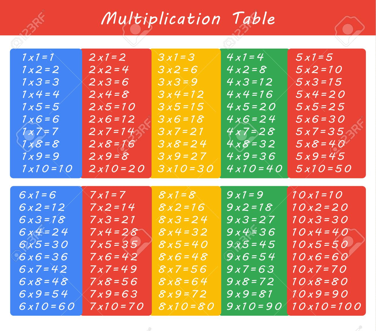 Colorful Multiplication Table Between 1 To 10 As Educational..