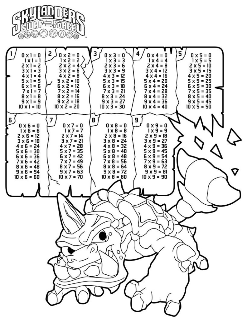 Colormultiplication Coloring Cheat Sheet Printable