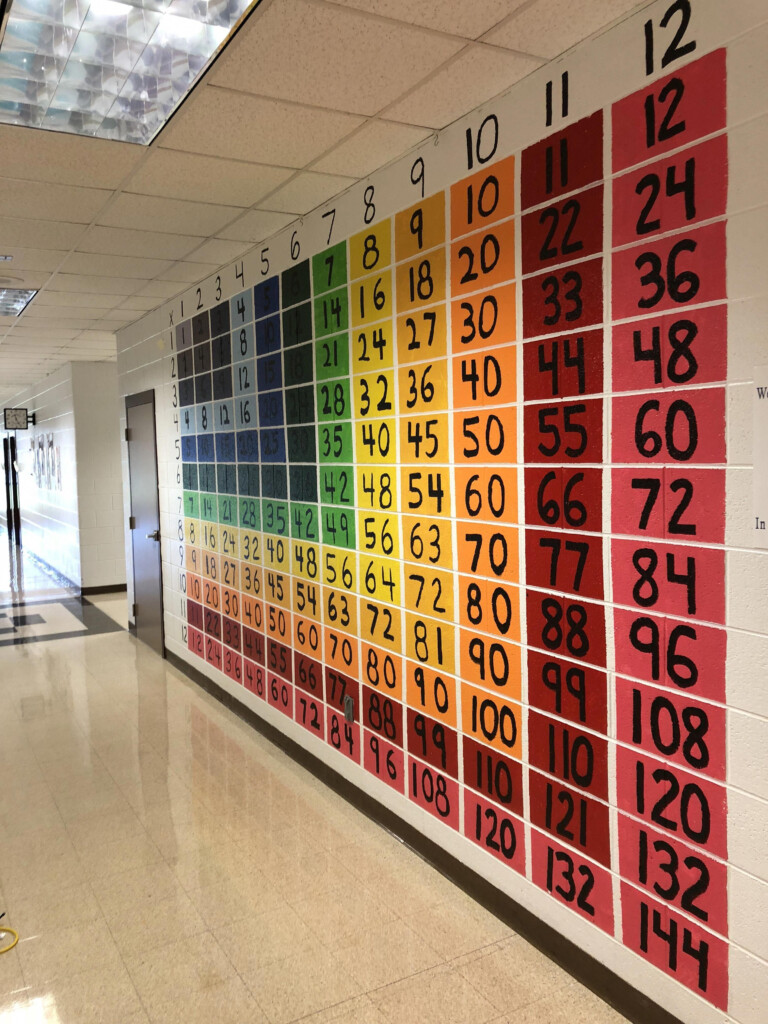 Completed Multiplication Chart In 5Th Grade Hallway