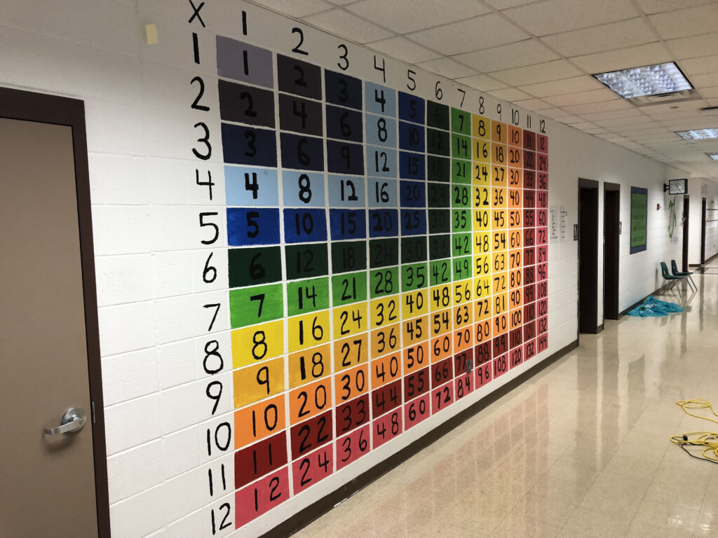 Completed Multiplication Chart!   School Murals, Classroom