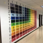 Completed Multiplication Chart! | School Murals, Classroom