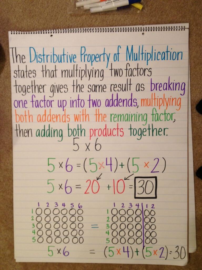 Distributive Property Of Multiplication | Math Instruction
