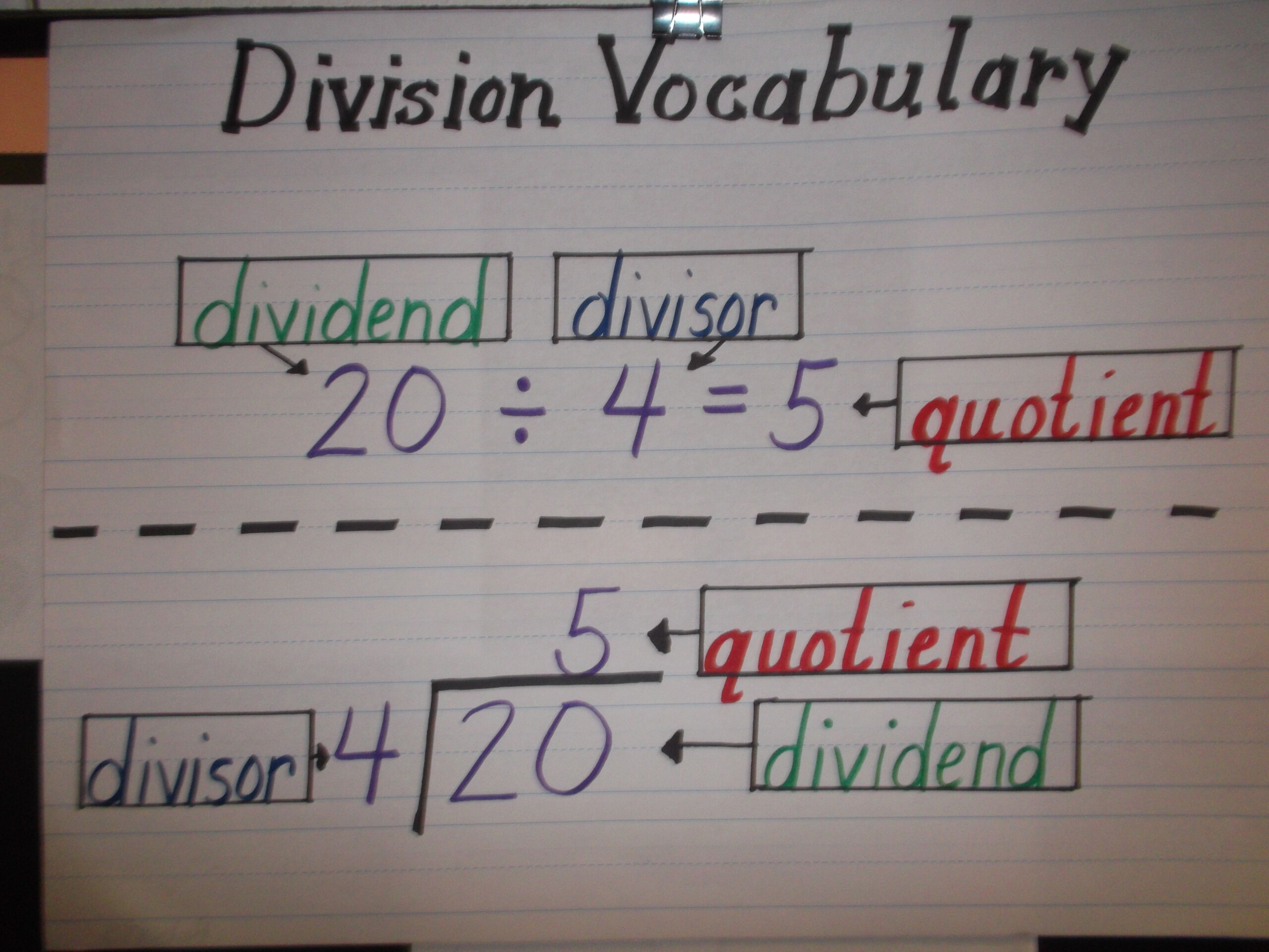 Division Vocabulary Anchor Chart | Education Math, Division
