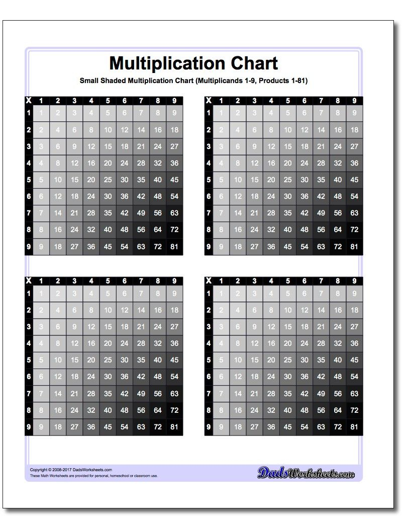 Do You Need A Small Printable Multiplication Table You Can