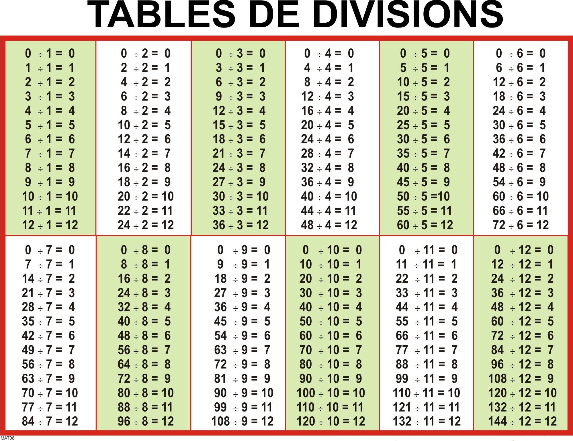 Download Division Table 1-100 Chart Templates Pdf