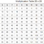 Download Printable Multiplication Table 1 20 Chart Template