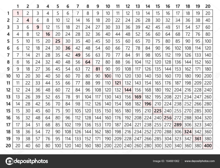 Multiplication Chart X20