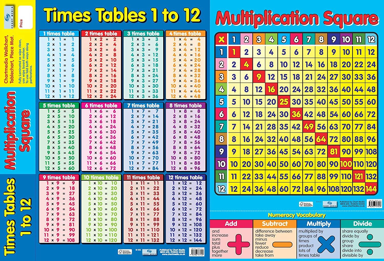 Educational 2-In-1 Multiplication Square / Times Tables 1 To