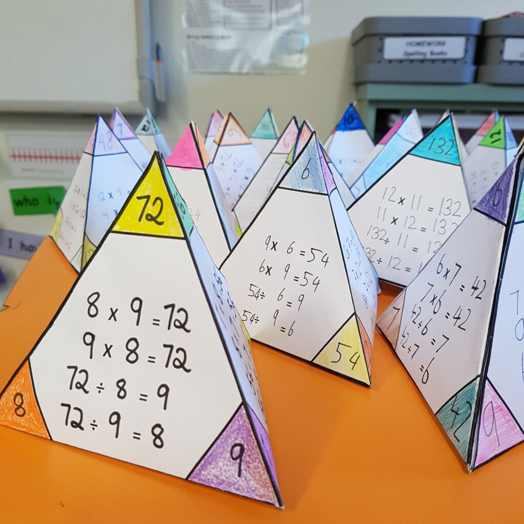 Fact Family Multiplication And Division (Distance Learning