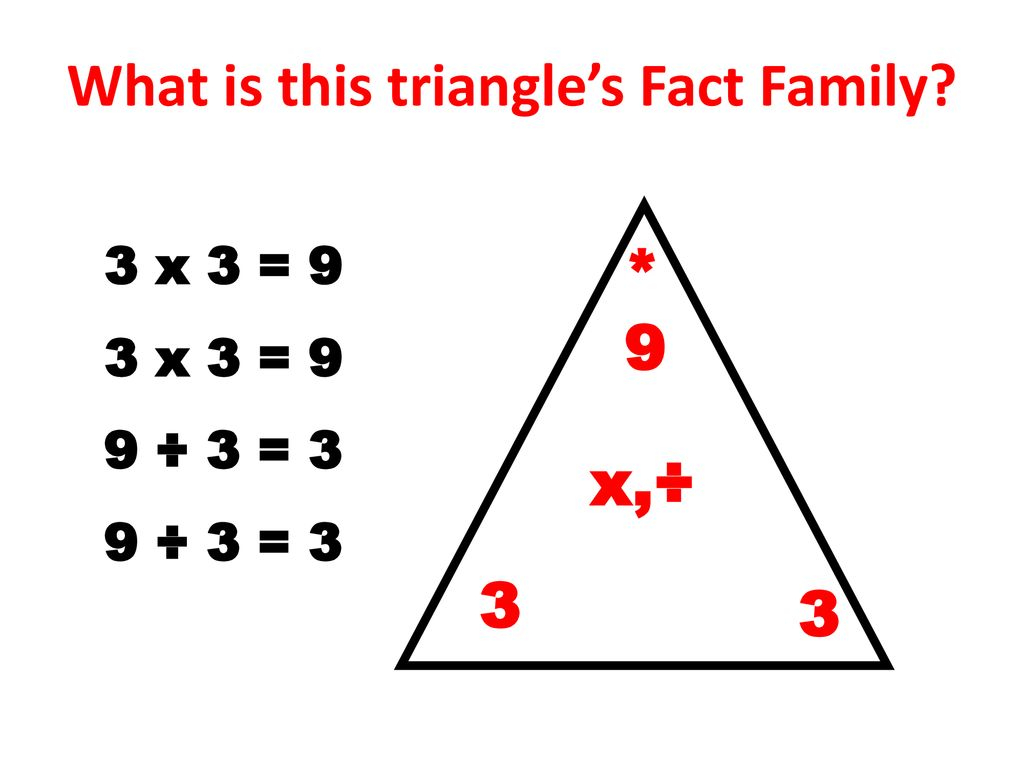 Fact Triangles 9 X, ÷ Ppt Download