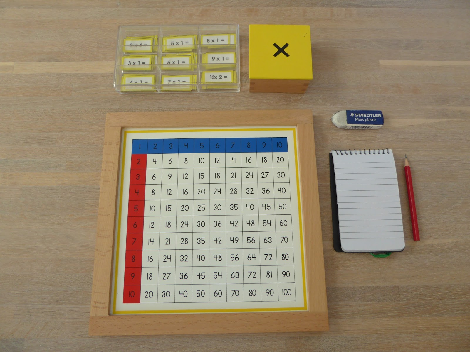 Family Fecs: Montessori Activity: Multiplication Finger