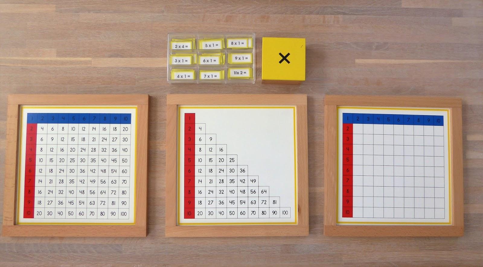 Family Fecs: Montessori Activity: Multiplication Finger