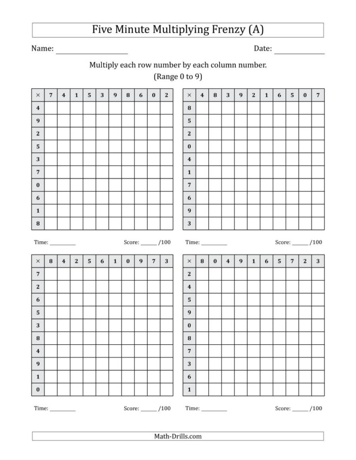 Multiplication Chart 0-9