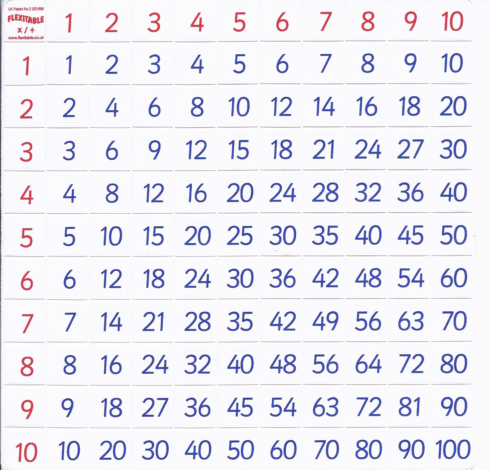 Flexitable - A Table Square 10 X 10 For Multiplication / Division