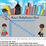 Free Custom Multiplication Chart Printable | Customize Then