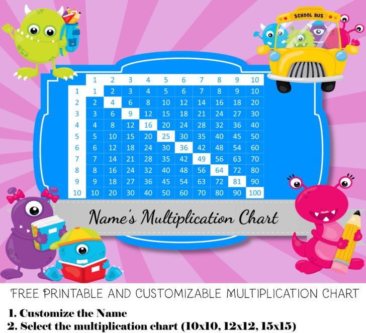 Multiplication Reward Chart