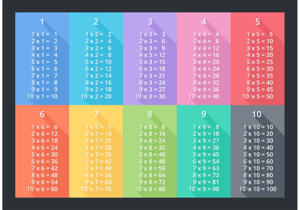 Free Flat Multiplication Table Vector   Download Free